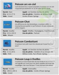 Sims 4 Collections Poissons 3