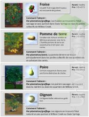Sims 4 Collections jardinage 4