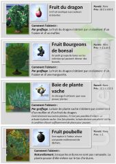 Sims 4 Collections jardinage 1