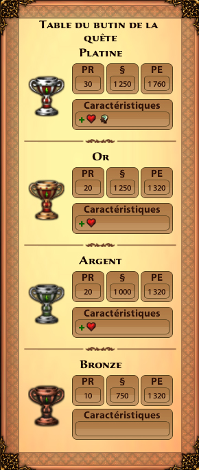 butin quete evaluation royale - op licence saigneur copie